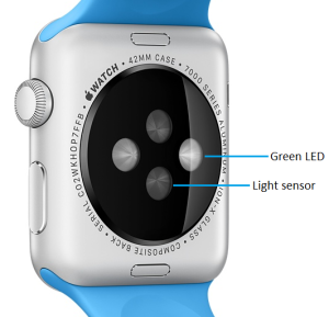 iWatch Austin PicoSure Laser Tattoo Removal