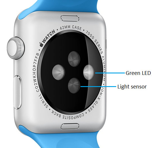 PicoSure Laser For Tattoo Removal Can Help Apple Watch ...